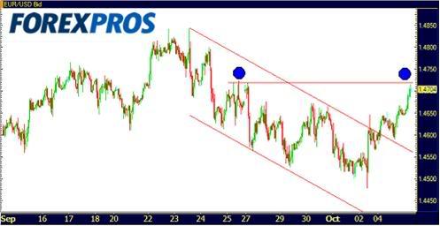 Cotizacion Dolar 06-10-09-1