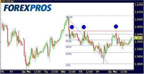 Cotizacion Dolar 06-10-09-2