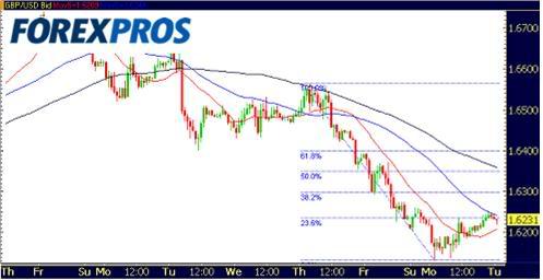 Dolar Euro 2-1