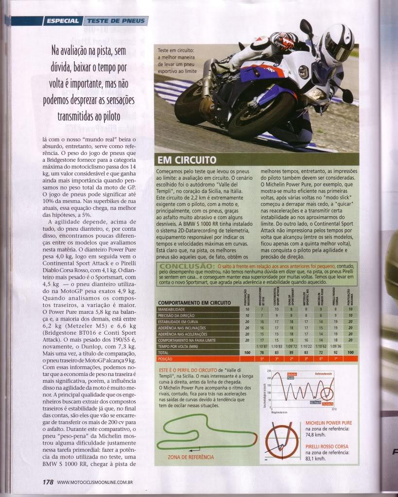 pneus - COMPARATIVO DE PNEUS - REVISTA MOTOCICLISMO SET/2010 P3
