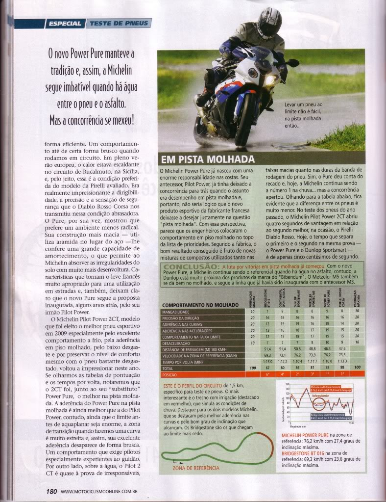 pneus - COMPARATIVO DE PNEUS - REVISTA MOTOCICLISMO SET/2010 P4