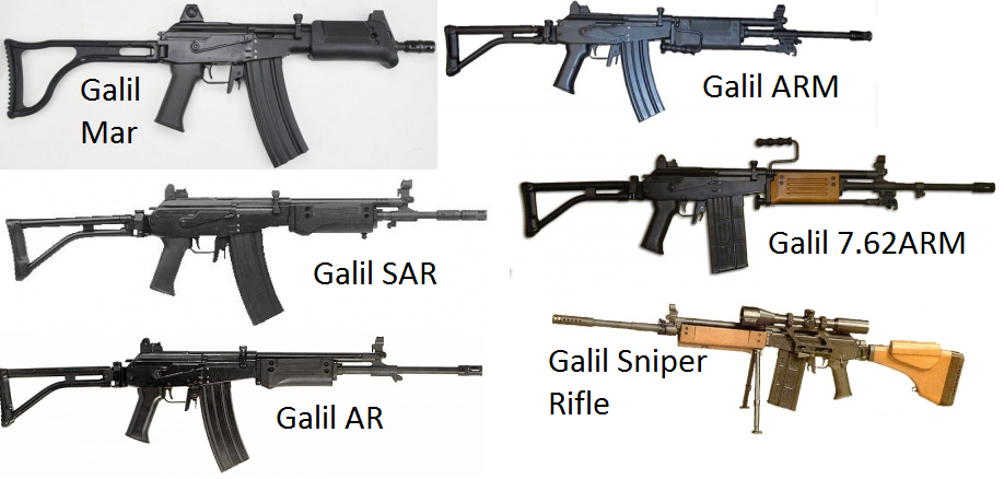 The Galil (Pictures & Info) Galil