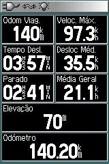 Escapadinha pelos Miradouros Corno de Bico 0-RotaMiradourosCornodeBico