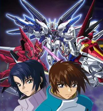 anime dedicati a gundam Index