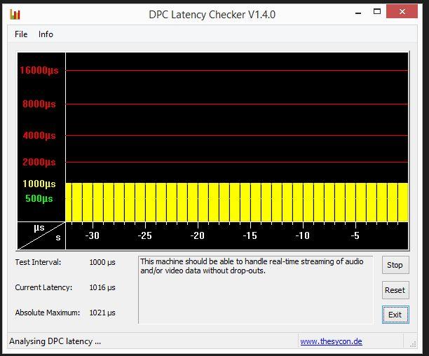 Latencia DSf vs latencia SACD Latencia-DSF-2