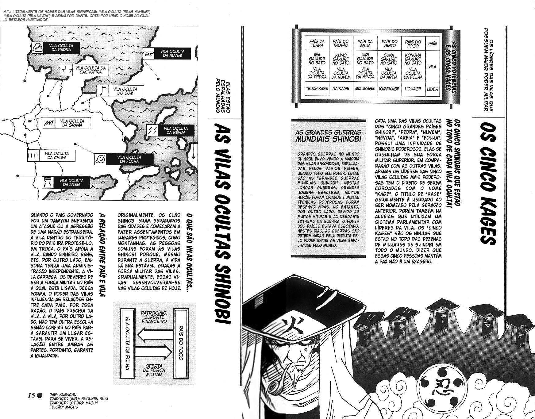 Mapa do Mundo conhecido de Naruto (Político e Físico) 014-015