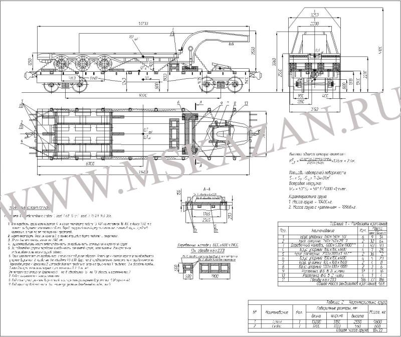 Infos précieuses en cas de projet de camions Russes MAZ-535Atrailer