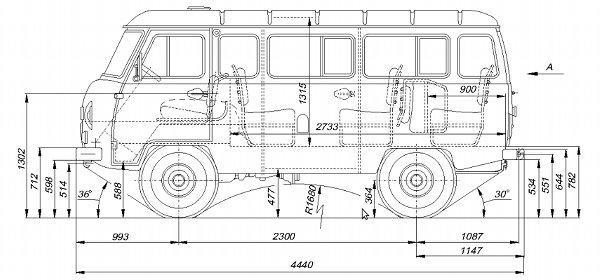 Infos précieuses en cas de projet de camions Russes UAZ-452