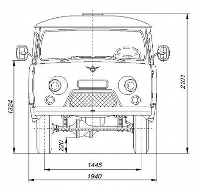 Infos précieuses en cas de projet de camions Russes UAZ-452front