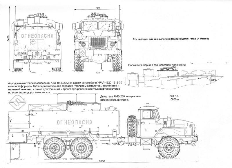 Infos précieuses en cas de projet de camions Russes Ural-4320fueltruck2