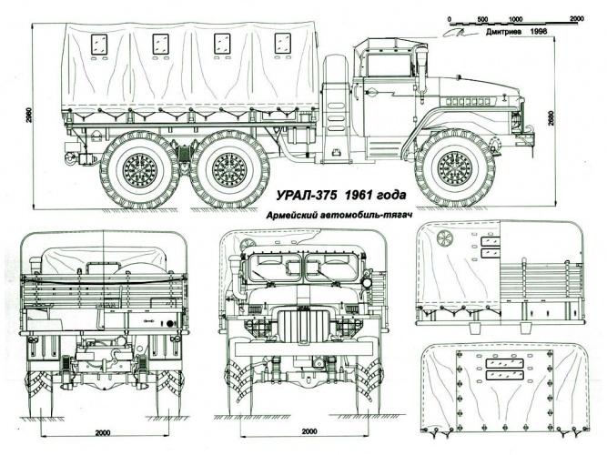Infos précieuses en cas de projet de camions Russes Ural375-7