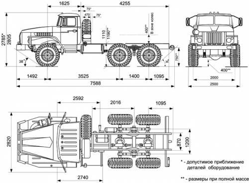 Infos précieuses en cas de projet de camions Russes Ural_4320tractor