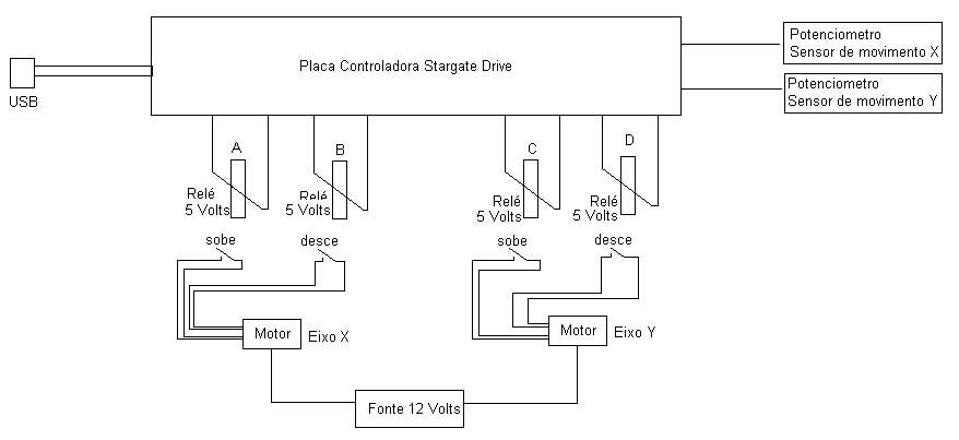 Plataforma de movimento para homecockpit com FSX ou XP10 - Página 6 Diagramaemblocos_zps79458b8d