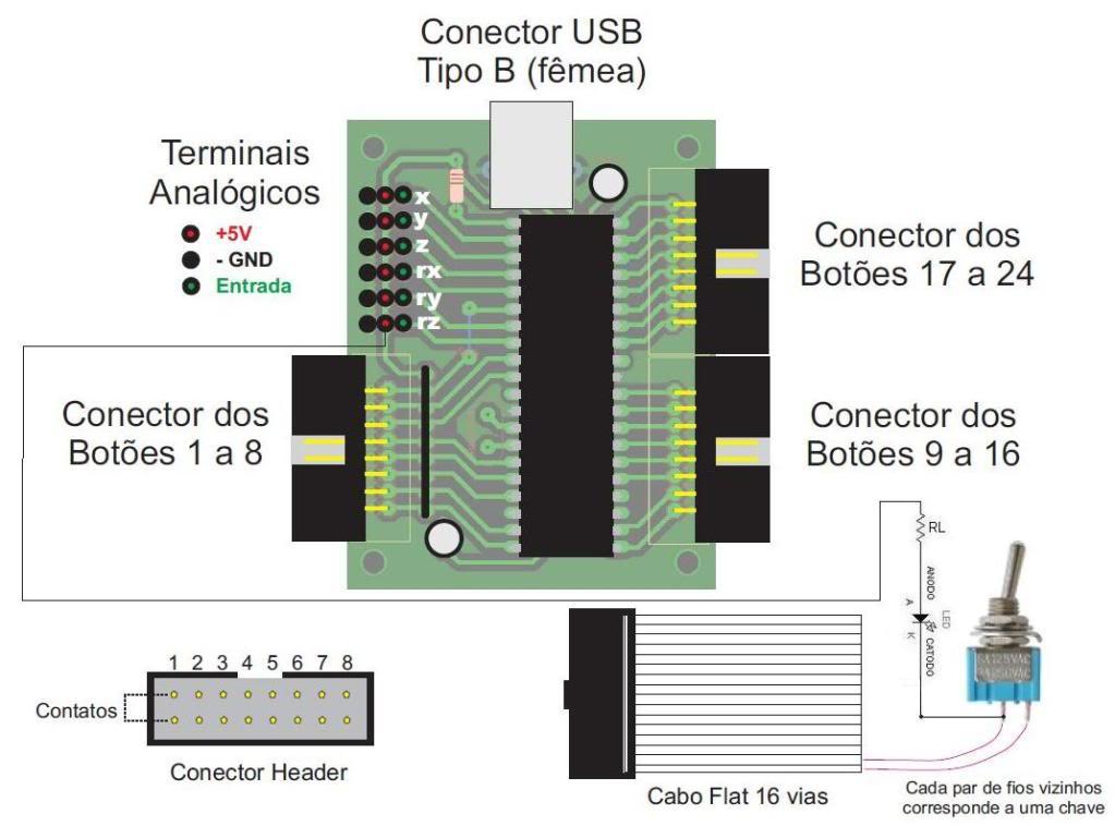 LED associado a chave Chavescomleds