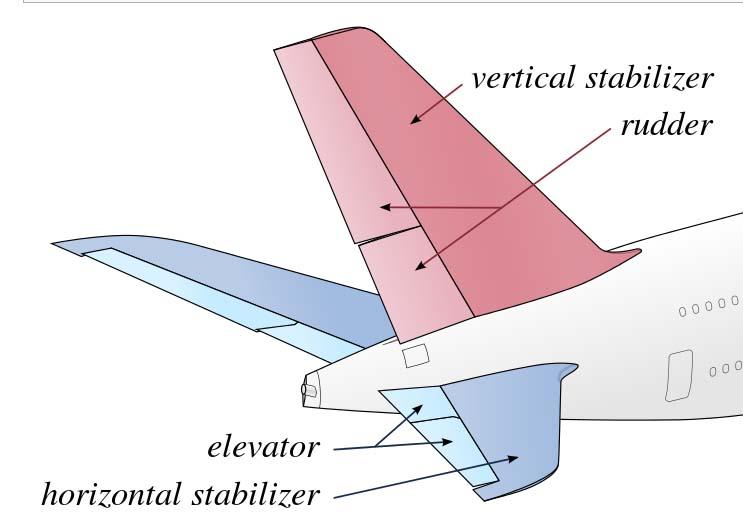 yoke embraer - Projeto Yoke Embraer - Página 5 Pitchandestab_zpsa85a040c