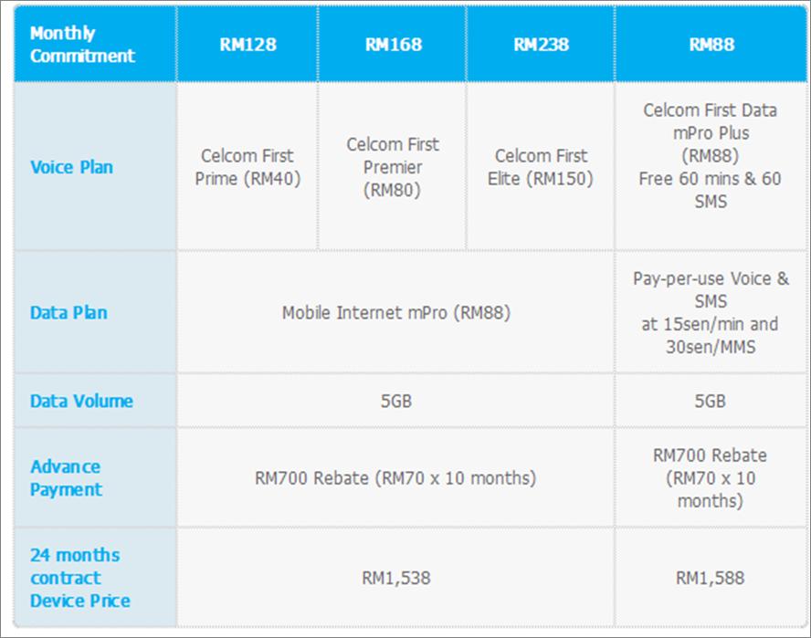 Beli Samsung Galaxy Note 3 sebagai hadiah Hari Jadi  24mthcontract_zps7bbcfe90