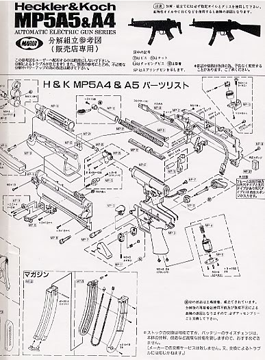 Desmontaje MP5 Marui Mp5_1