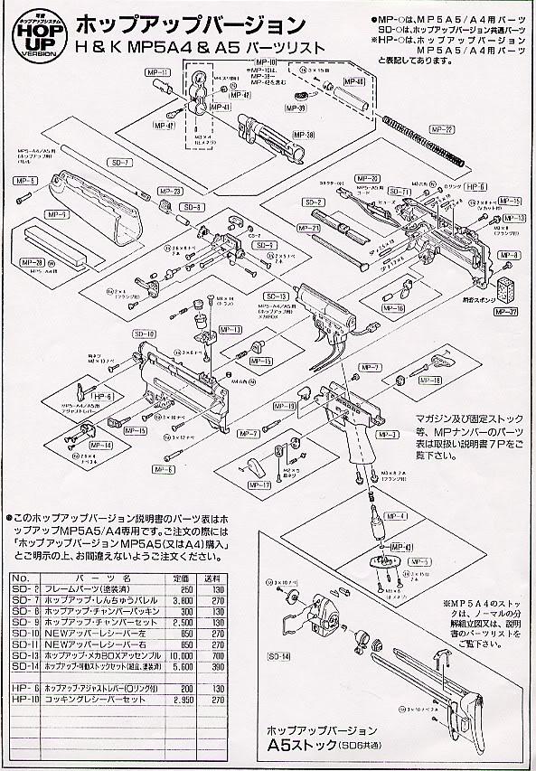 Desmontaje MP5 Marui Mp5_3
