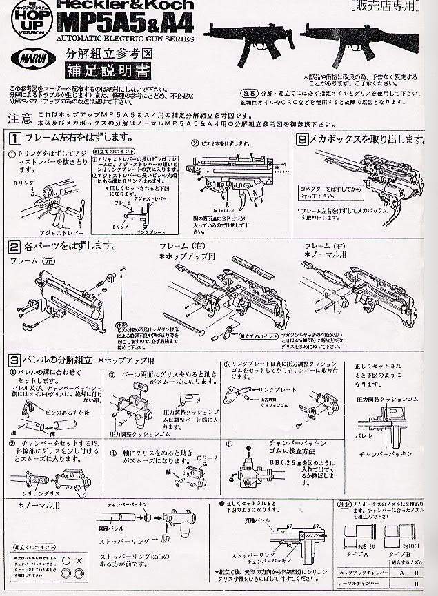 Desmontaje MP5 Marui Mp5_4
