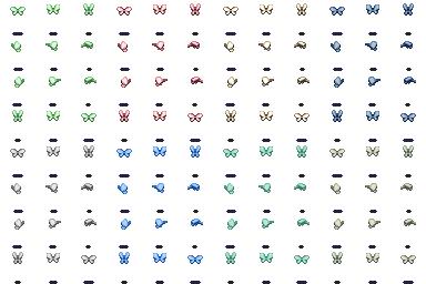 Charas y variado edits. Ace Butterflies
