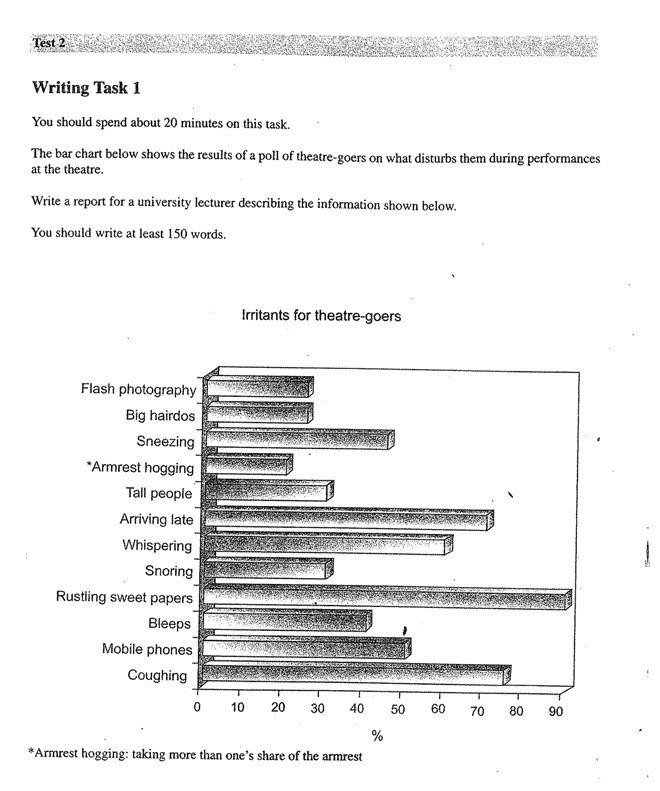 Academic writing practice for IELTS-Task 1-Test 2 2-19-20112-46-54PM