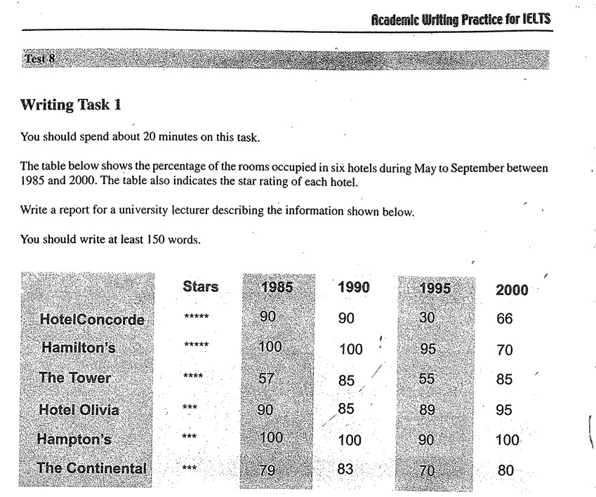 Academic writing practice for IELTS-Task 1-Test 8 2-21-20111-53-41PM
