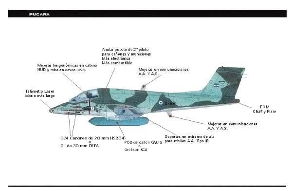 Presenta plan para interceptar aviones clandestinos - Página 3 IA-58PucaraFuerzaAereaArgentinaE-3