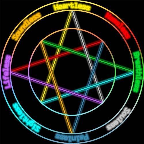 Ultimate Battle Info Dump Magic_Circle_by_9broken4tears0