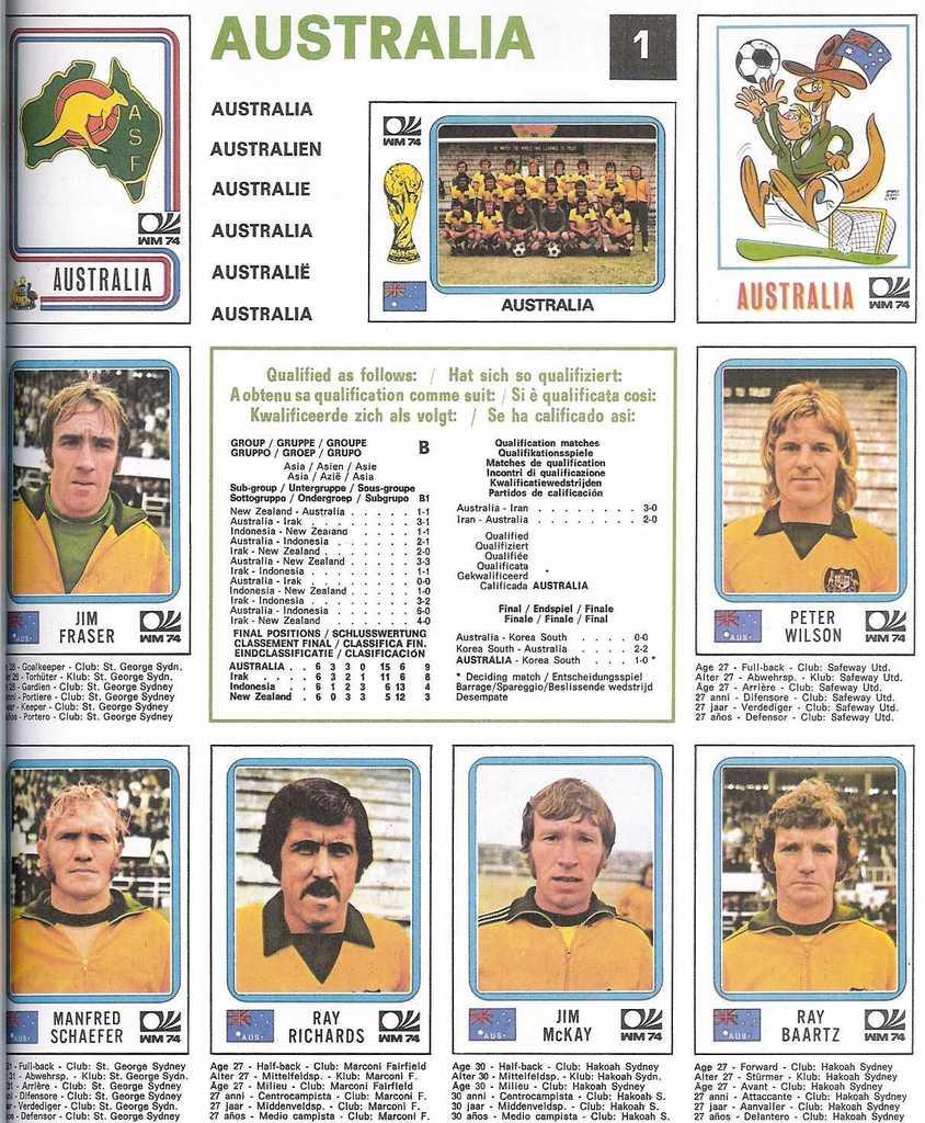 Spirit of Football Svetsko%20prvenstvo%20Minhen%2074%2002_zpszyjwpsdy