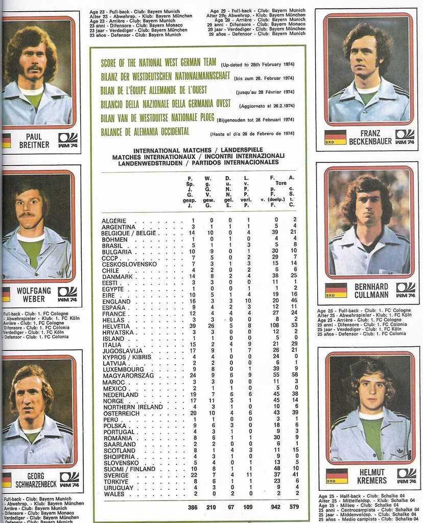 Spirit of Football Svetsko%20prvenstvo%20Minhen%2074%2006_zpsjpkieke1