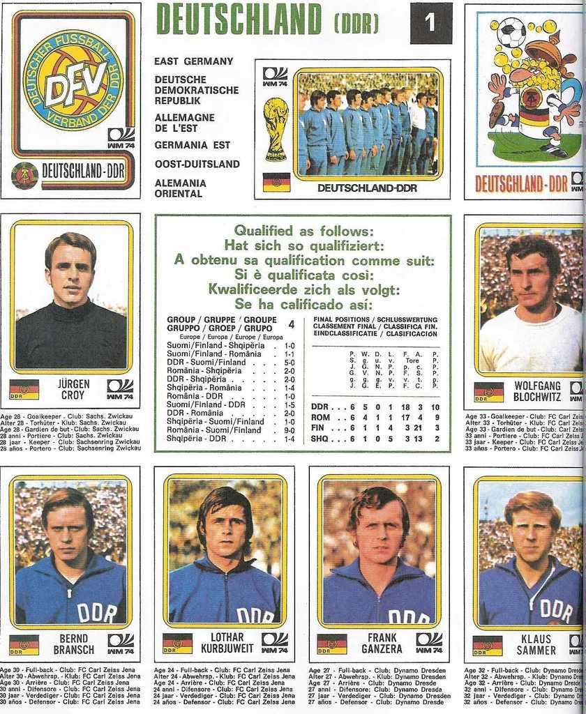 Spirit of Football Svetsko%20prvenstvo%20Minhen%2074%2008_zpsacet9obj