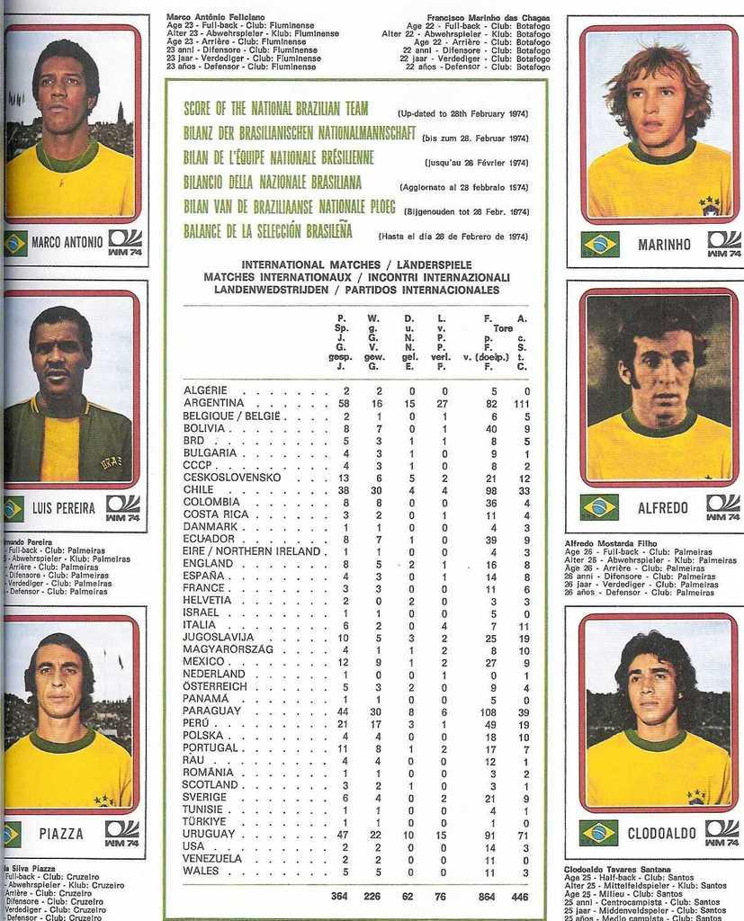 Spirit of Football Svetsko%20prvenstvo%20Minhen%2074%2011_zpsycetvczw