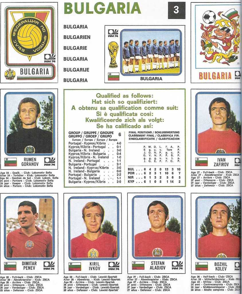 Spirit of Football Svetsko%20prvenstvo%20Minhen%2074%2018_zpsxaxjpgcd