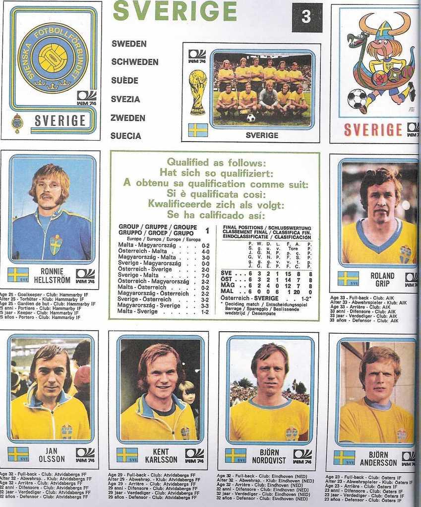 Spirit of Football Svetsko%20prvenstvo%20Minhen%2074%2022_zpsczo7lubt