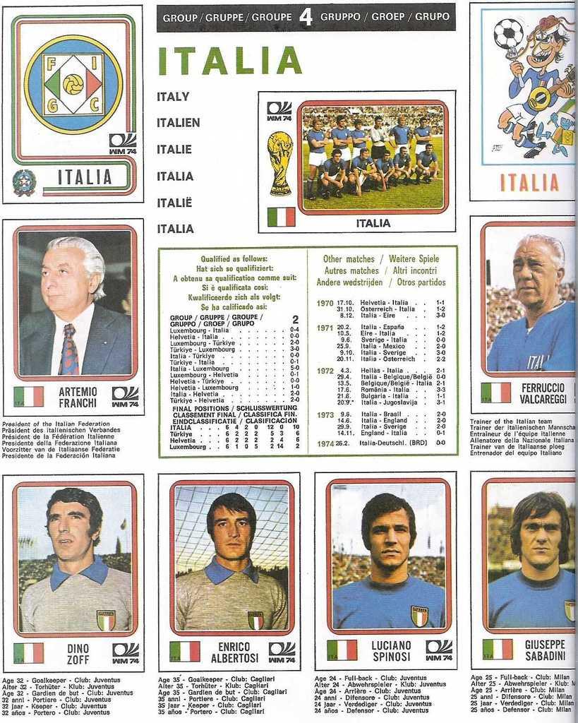 Spirit of Football Svetsko%20prvenstvo%20Minhen%2074%2029_zpszsdhvdyu