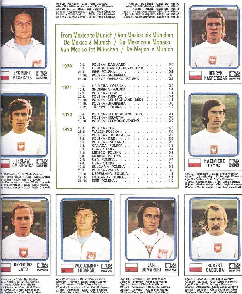 Spirit of Football Svetsko%20prvenstvo%20Minhen%2074%2033_zpsnrdehkwy