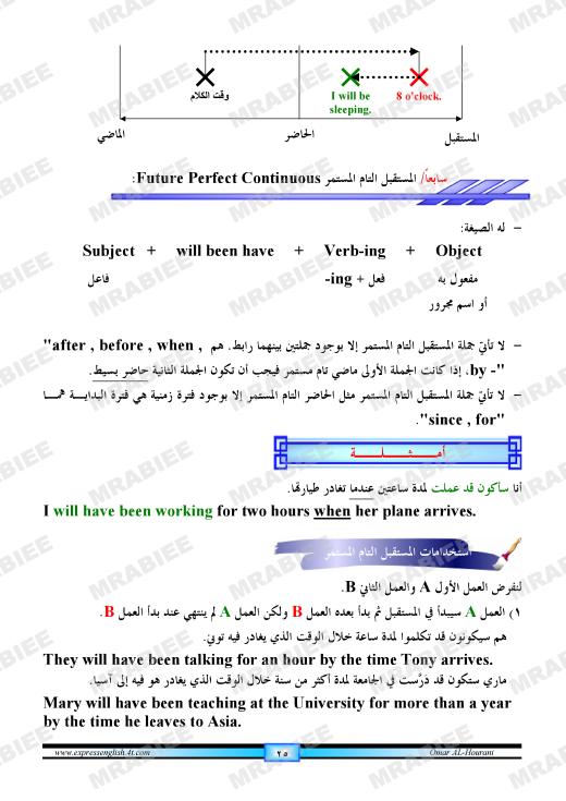 دورة متكاملة لقواعد اللغة الانجليزية للمبتدئين (الشرح باللغة العربية +امثلة+ اسلوب سهل وواضح) 25