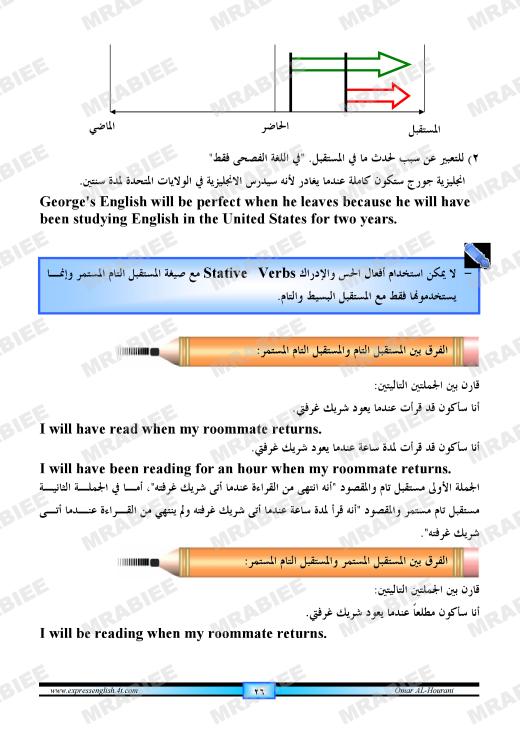 دورة متكاملة لقواعد اللغة الانجليزية للمبتدئين (الشرح باللغة العربية +امثلة+ اسلوب سهل وواضح) 26