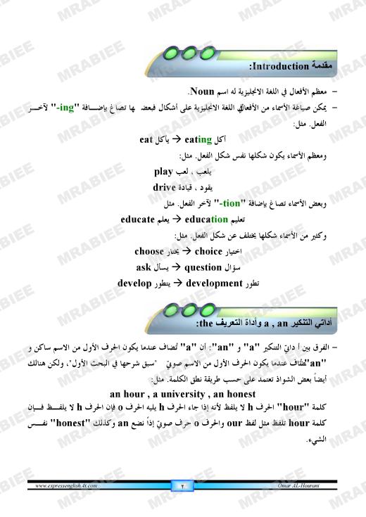 دورة متكاملة لقواعد اللغة الانجليزية للمبتدئين (الشرح باللغة العربية +امثلة+ اسلوب سهل وواضح) 2