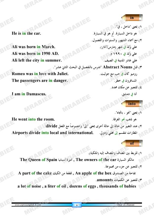 دورة متكاملة لقواعد اللغة الانجليزية للمبتدئين (الشرح باللغة العربية +امثلة+ اسلوب سهل وواضح) 5