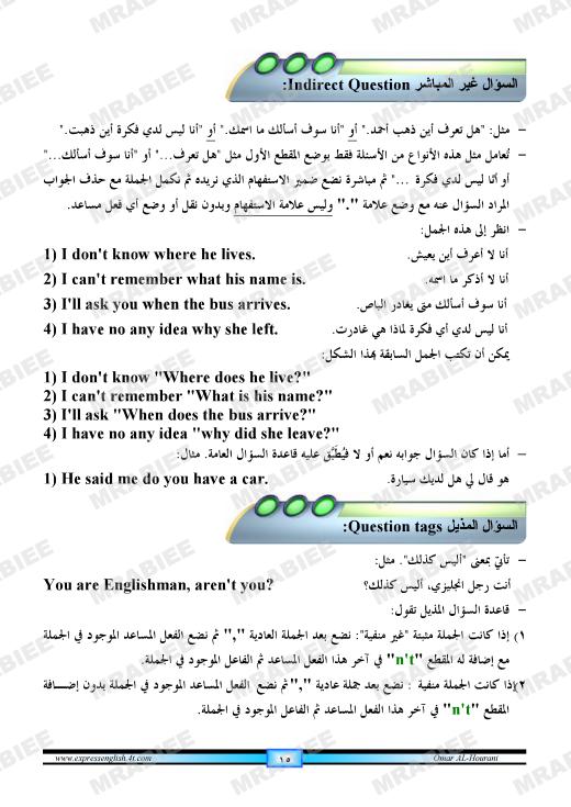 دورة متكاملة لقواعد اللغة الانجليزية للمبتدئين (الشرح باللغة العربية +امثلة+ اسلوب سهل وواضح) 15