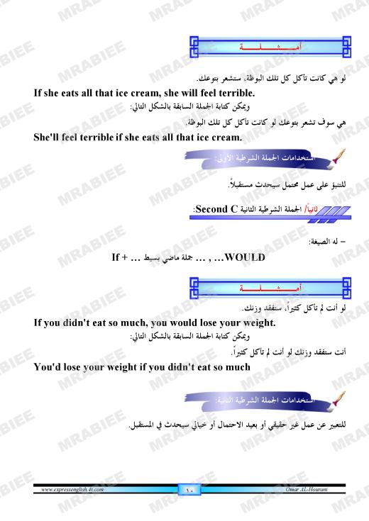 دورة متكاملة لقواعد اللغة الانجليزية للمبتدئين (الشرح باللغة العربية +امثلة+ اسلوب سهل وواضح) 10