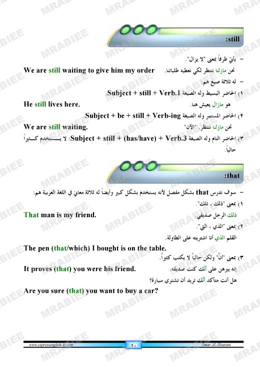 دورة متكاملة لقواعد اللغة الانجليزية للمبتدئين (الشرح باللغة العربية +امثلة+ اسلوب سهل وواضح) 20