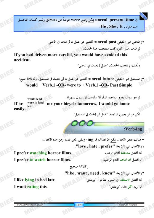 دورة متكاملة لقواعد اللغة الانجليزية للمبتدئين (الشرح باللغة العربية +امثلة+ اسلوب سهل وواضح) 22
