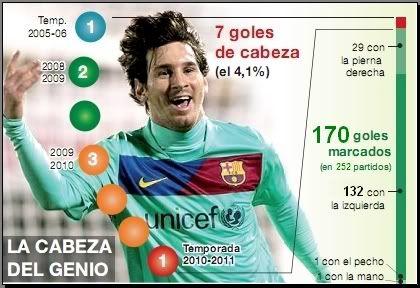 Lionel Messi - Kẻ săn bàn hoàn hảo 94d6f632956822