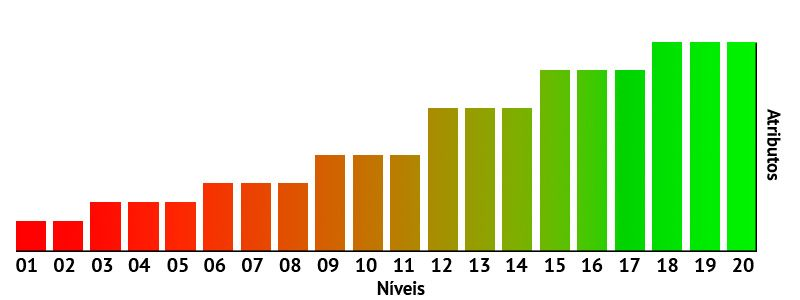Sugestão: Troca de Atributos Numéricos por Ranks Gra3010fico-2_zpsc16de7b4
