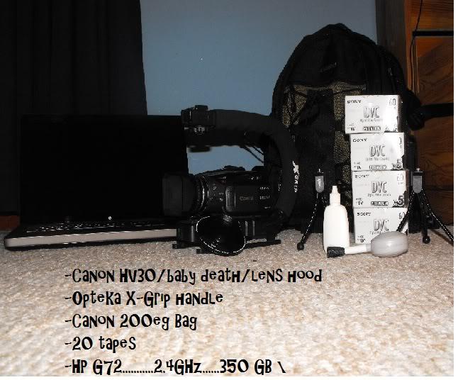 Your Setup CameraSetup
