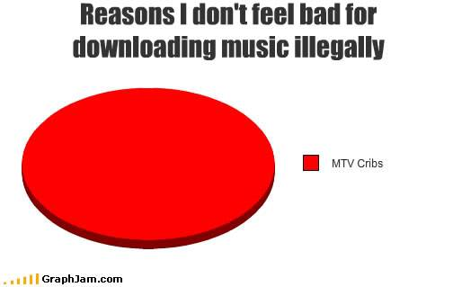 Graphs and Charts - Page 3 Funny-graphs-downloading-illegally1