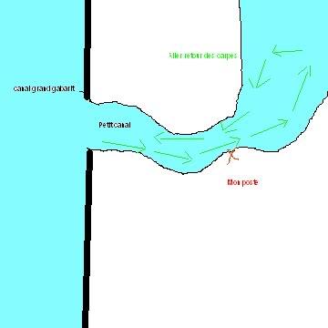 Pêche de la carpe en canal [Tome 2] - Page 5 Postecanal