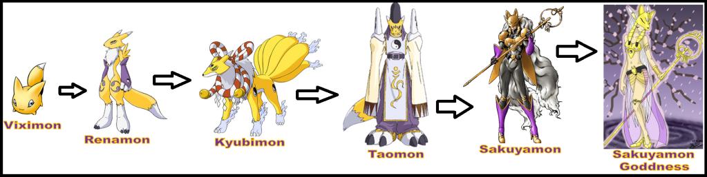 """[FC] Digimon las cronicas perdidas """"2° Temporada"""" [cupos abiertos] Evolutions"""